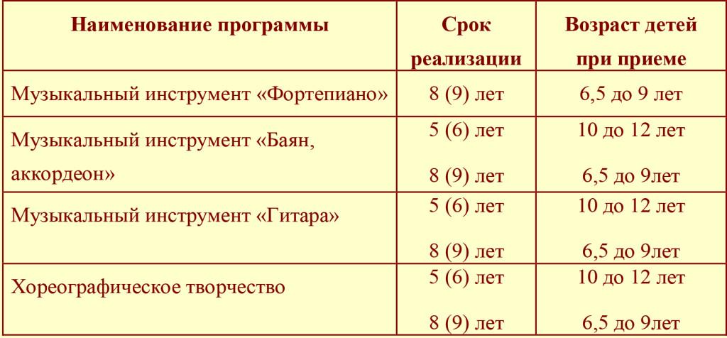 priglashaem-uchitsya-dshinekl-tab001