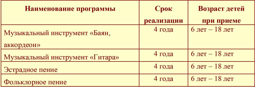 priglashaem-uchitsya-dshinekl-tab002