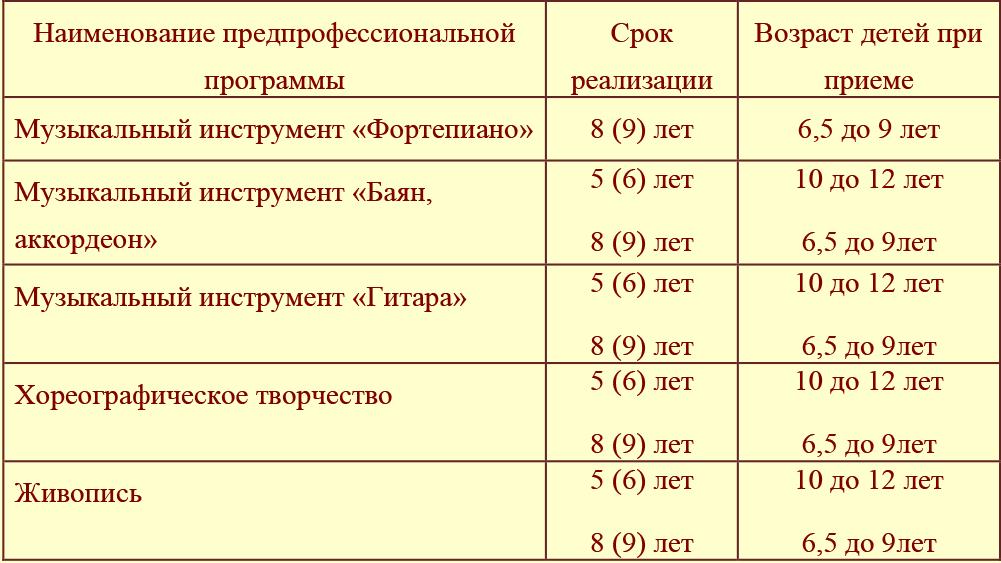 priglashaem-uchitsya-tab-1-dshinekl