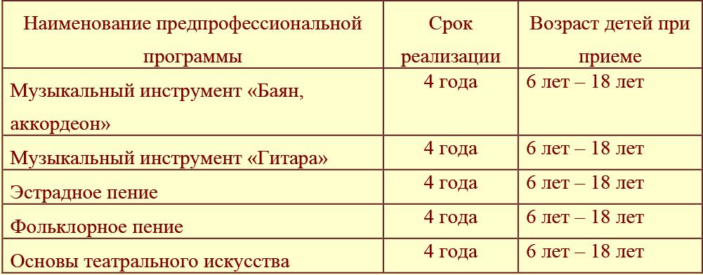 priglashaem-uchitsya-tab-2-dshinekl