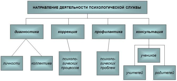 psihologicheskaya-sluzhba-dshinekl01