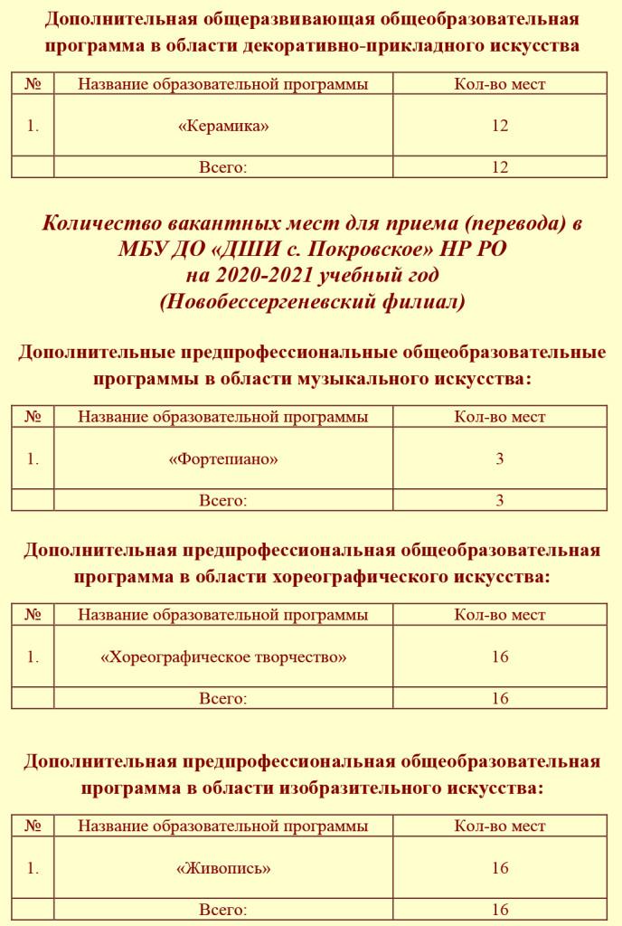 vakant-mesta-dlya-priema-dshinekl-2020-2