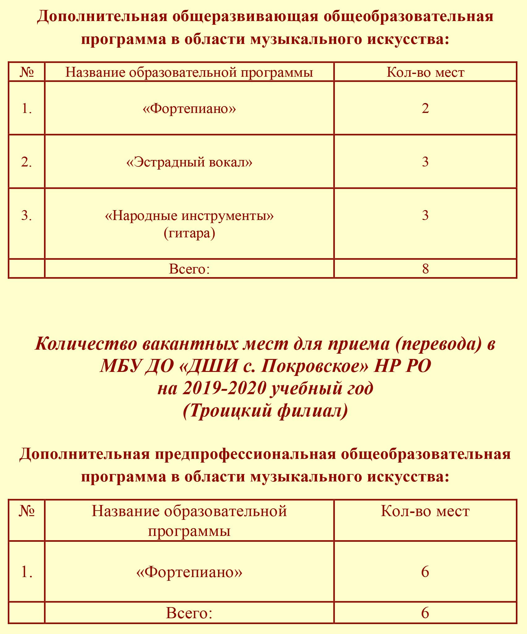 vakant-mesta-dlya-priema-dshinekl-3