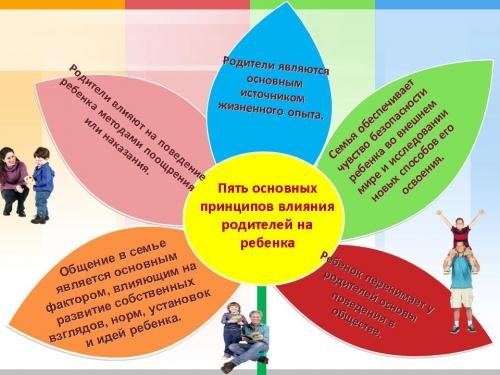 5-principov-vliyaniya-roditeley-dshinekl.jpg